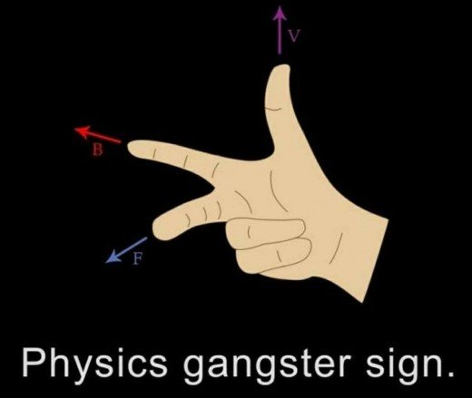 Physicist's Gangster Sign