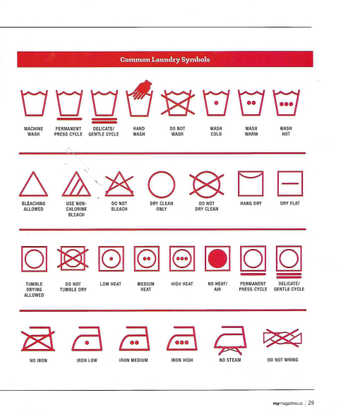 Laundry Pictograms