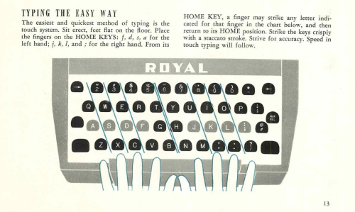 1950s Royal Typing Chart
