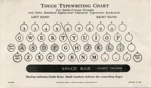 SCTouchypewritingchart - 1920s