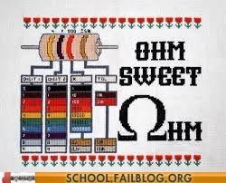 Ohm  Sweet  Ohm - from Stu